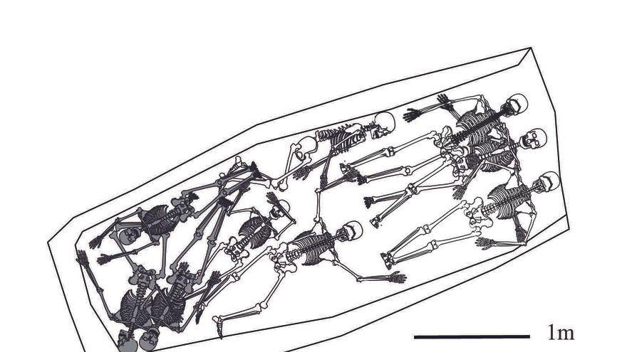 La investigación arroja notables diferencias en cómo eran enterrados en fosas comunes hombres y mujeres.L M-E