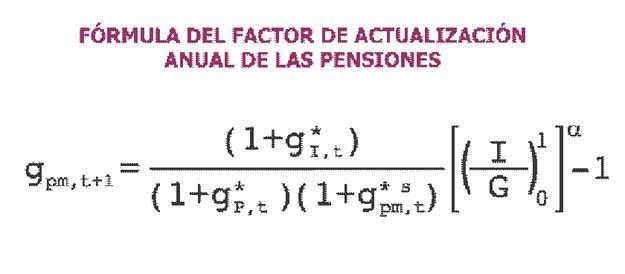 Así se calcularán las nuevas pensiones