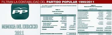 Anonymous publica la contabilidad del PP desde 1990 hasta 2011