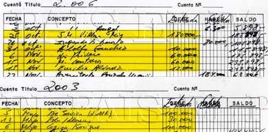 Captura 'papeles Bárcenas' de El País con los 'donativos' de empresarios y constructores