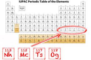 Nihonio, moscovio, téneso y oganesón, confirmados como nuevos elementos de la tabla periódica