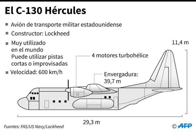 Hallan restos de pasajeros del Hércules C-130 chileno