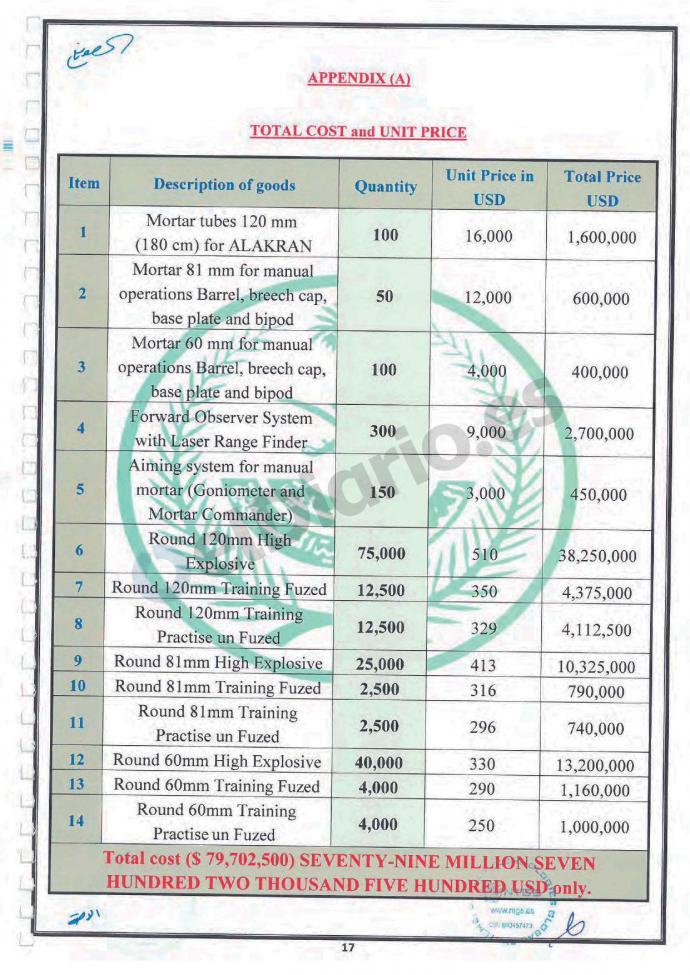 Listado detallado del armamento y munición exportado por parte de la filial de Everis a Arabia Saudí.