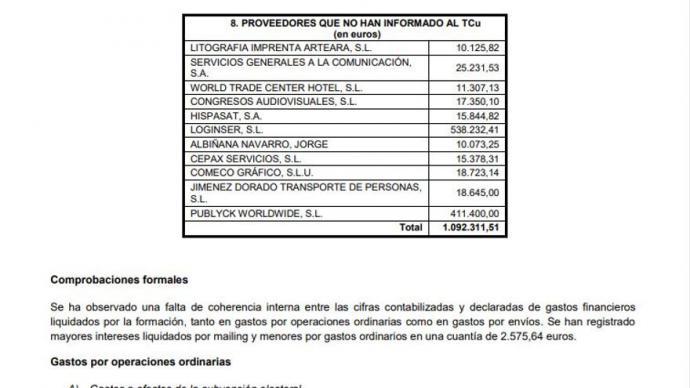 Listado del Tribunal de Cuentas de proveedores de la campaña del PP que se negaron a entregar documentación y donde aparece Publick Worldwide.