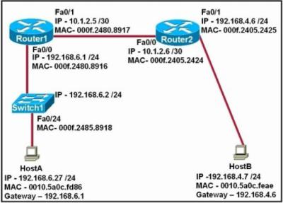 Resources Including Practice Tests That You Need to Earn Newly Launched Cisco CCNA Badge