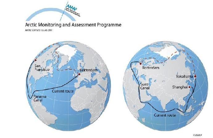Figura E.Rutas polares Hemisferio norte