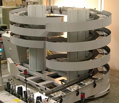 Espiral de acumulación vertical y dinámica, una solución esencial para la Industria