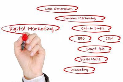 Marketing de contenidos: todo lo que debes saber