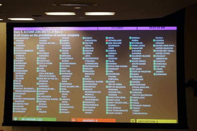 Aprobado en Naciones Unidas tratado sobre las armas nucleares